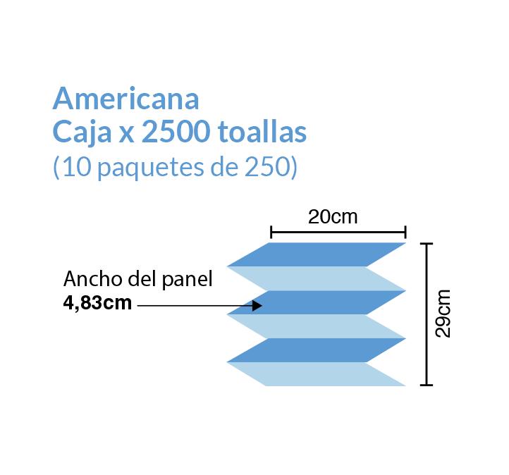 Toallas de Papel Intercaladas 20x29 | TEXCEL
