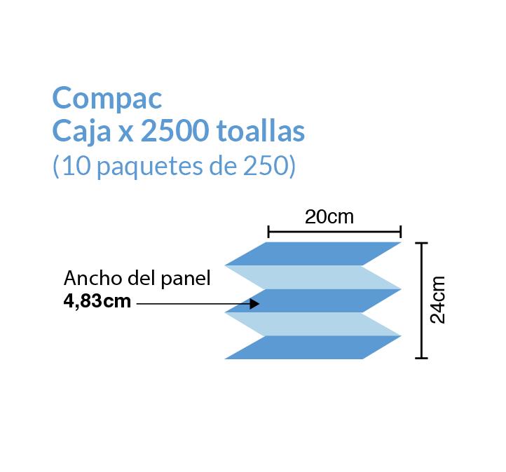 Toallas de Papel Intercaladas Compac 20x24 | Productos de Limpieza | TEXCEL