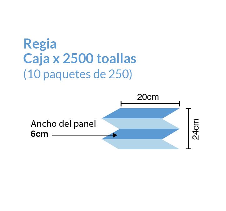 Toallas de Papel Intercaladas Regia 20x24 | Productos de Limpieza | TEXCEL