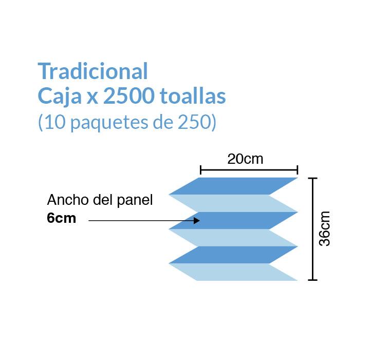 Toallas de Papel Intercaladas 20x36 | TEXCEL